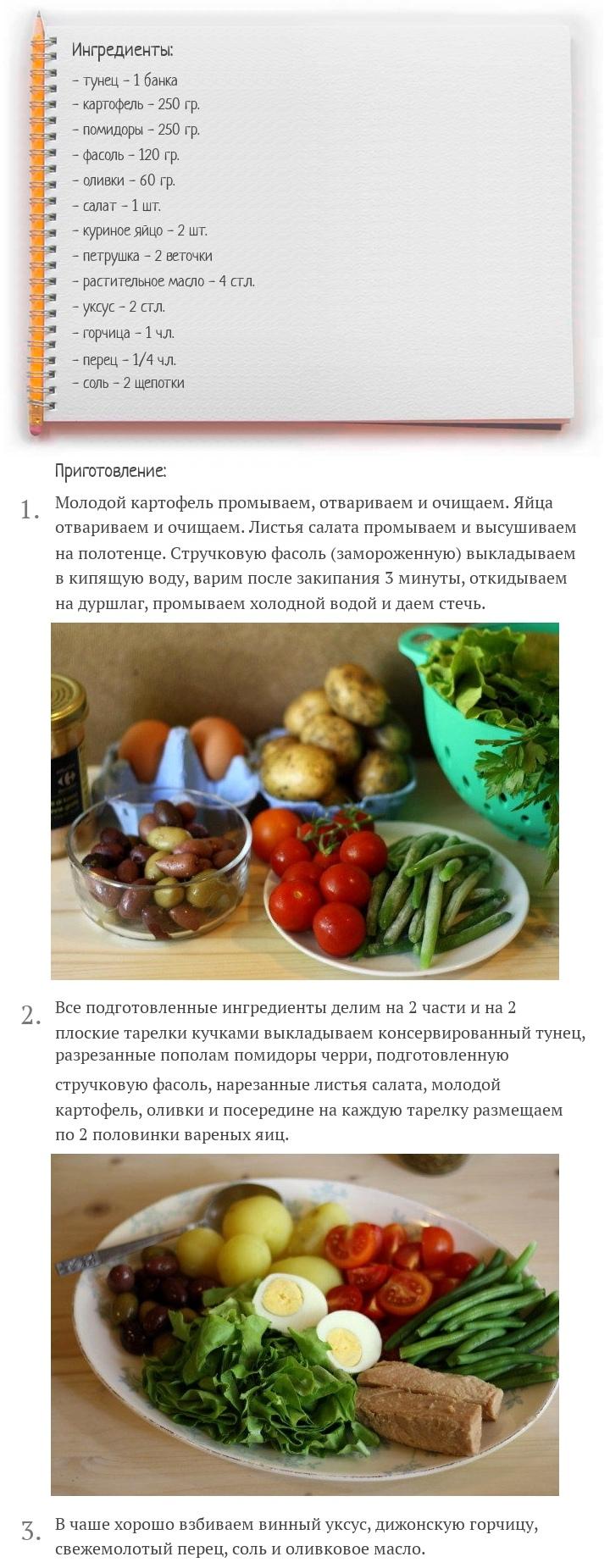 Салат из тунца, овощей и яиц Нисуаз, изображение №2