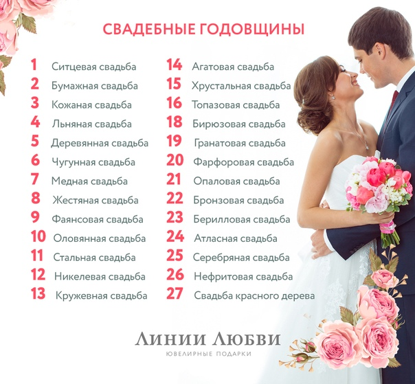 любила поздравление в стихах на 28 годовщин свадьбы по годам вам нужен дровокол