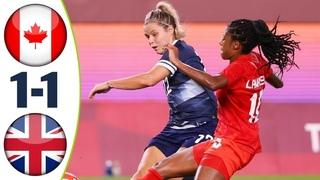 ОИ-2020. Футбол. Женщины. Канада - Великобритания