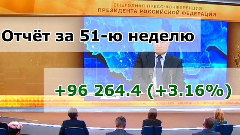 Новый рекорд биткоина Пресс конференция Путина Cyberpunk Netflix и штурм МФЦ