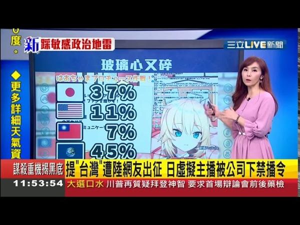 ホロライブ炎上、台湾でニュースになる
