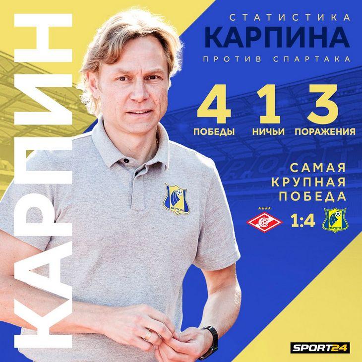 7 лет назад Федун назвал Карпина сбитым летчиком. Теперь его «Ростов» чаще обыгрывает «Спартак», чем ему уступает