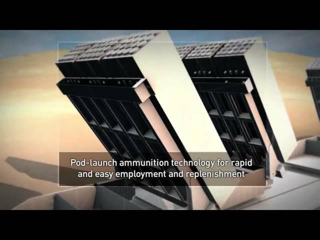 Jobaria Defense Systems