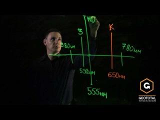 Почему зеленый лазерный луч видно лучше красного