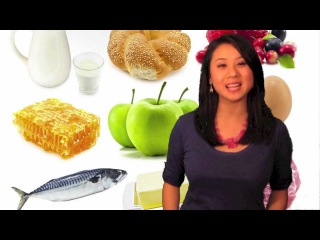 Learn Food in Mandarin Chinese: Hamburger, Pizza, Sandwich, Dumplings, Egg Rolls, etc.