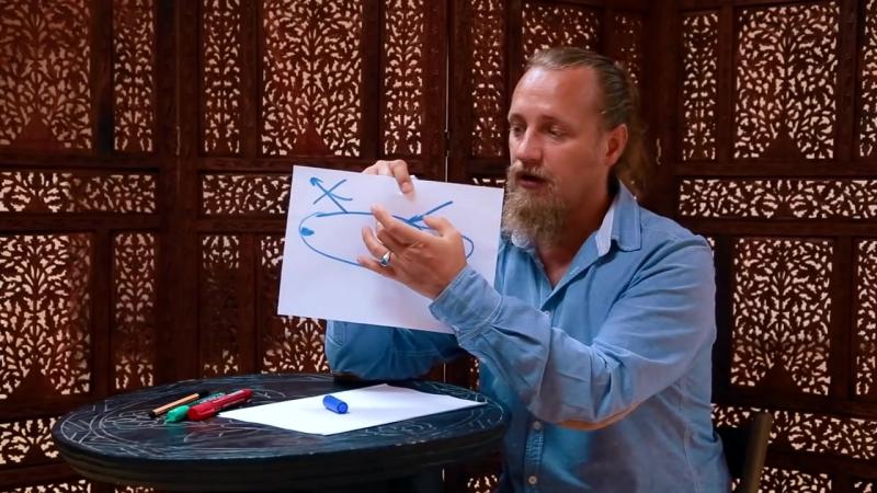 Дмитрий троцкий видео тренинги про похудение
