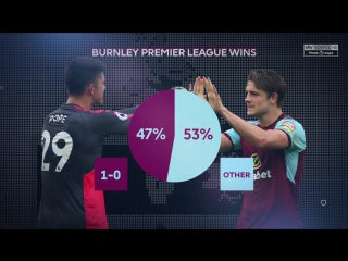 Premier League Match Pack | 23 ноября 2017 | 13 ТУР