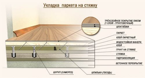 Укладка и циклевка паркета, изображение №5