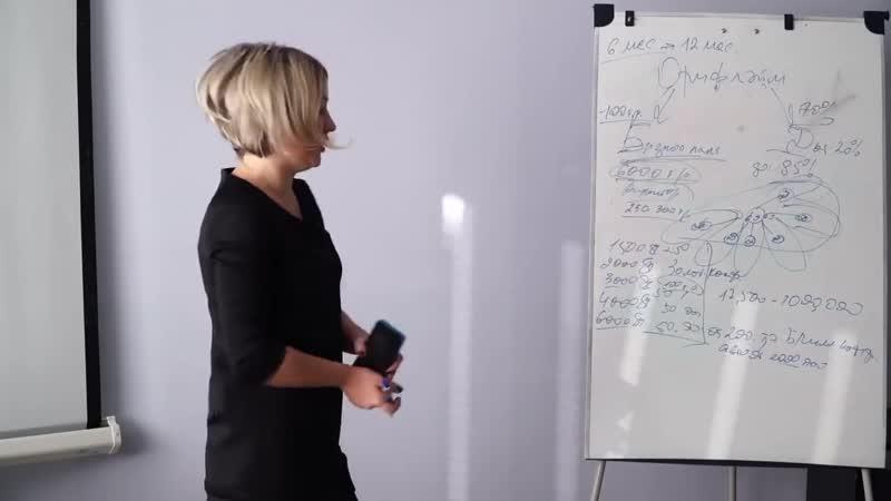 NEW! Презентация бизнеса. Надежда Санникова 26.11.2017