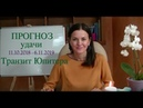 ПРОГНОЗ - ГОРОСКОП УДАЧИ 2018-2019 Транзит Юпитера