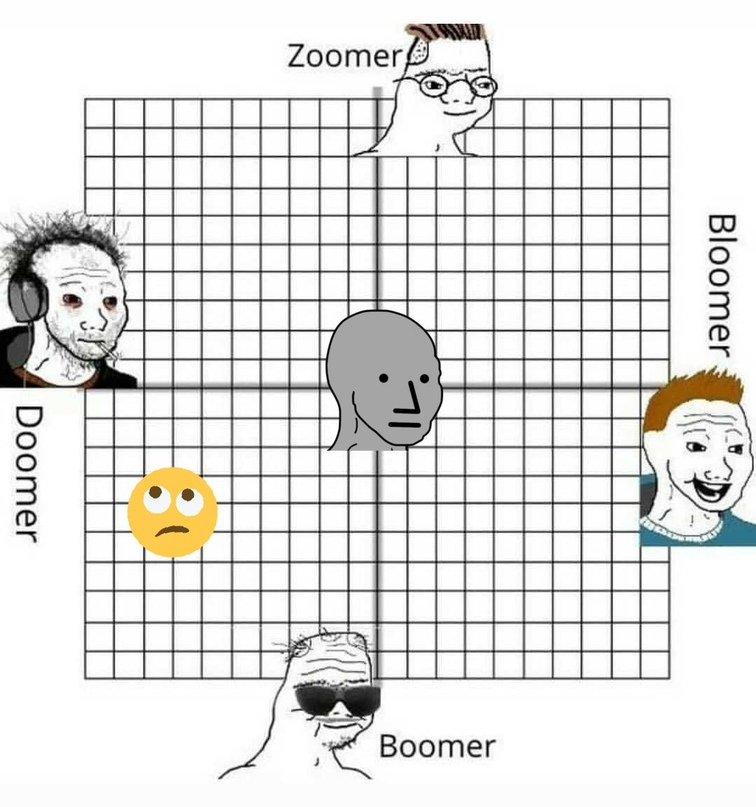 Кто такие бумеры, зумеры и думеры, изображение №3