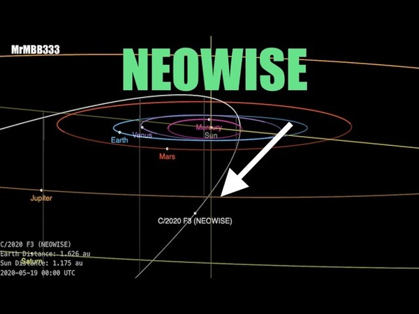 SEVERAL Comets and Asteroids taking SWIPES at Spaceship Earth - Getting Kind Of CLOSE! - NEOWISE
