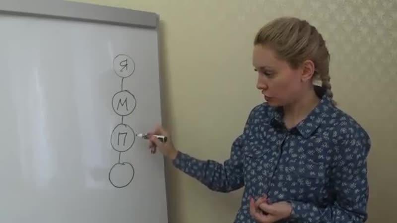 Синдром продавца неудачника 10 уроков на салфетках