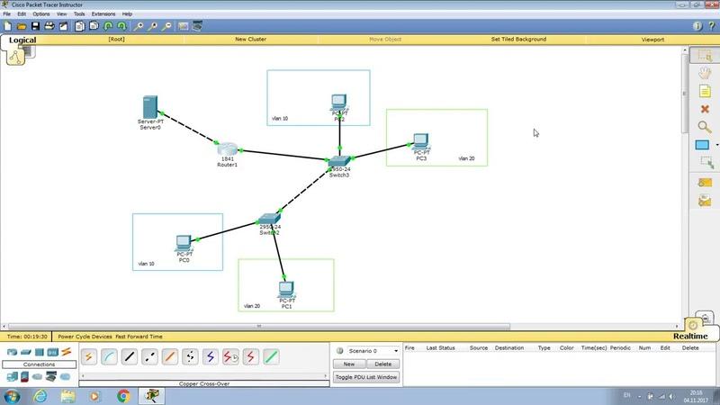 Настройка VLAN на оборудовании Cisco