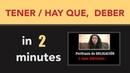 Learn Spanish TENER QUE DEBER HAY QUE