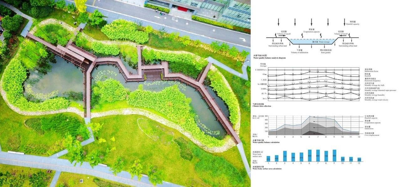 Demonstration Section of Yangpu Riverside Public Space by Original Design Studio