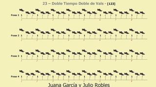 Los Ritmos del Tango - 23 - Doble Tiempo Doble de Vals - 123