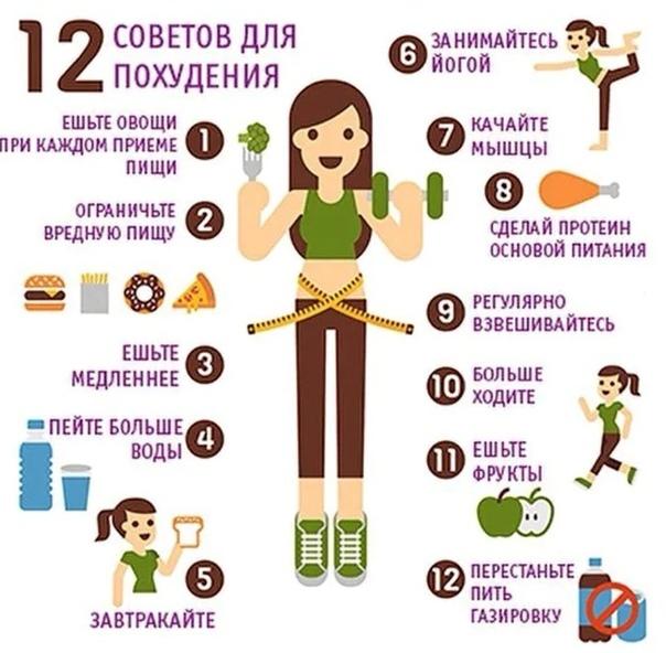 Медицинские Советы Для Похудения.