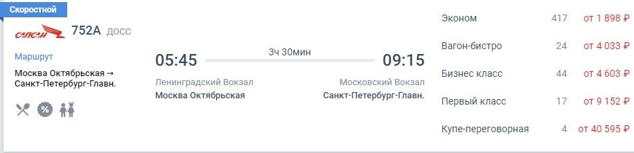 РЖД: сапсан на осень между Москвой и Питером от 1900 рублей, Москвой и Нижним Новгородом от 900 рублей