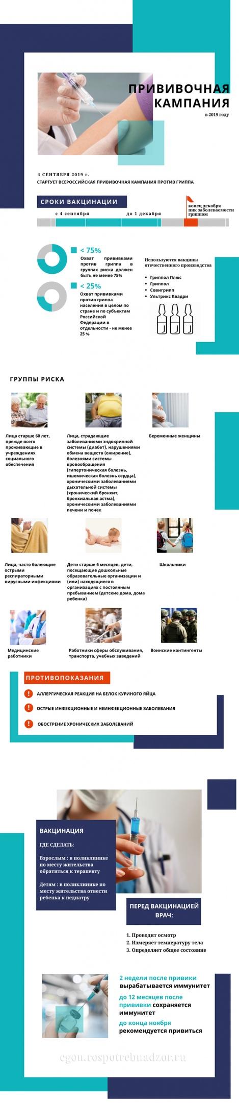 Меры профилактики гриппа., изображение №6