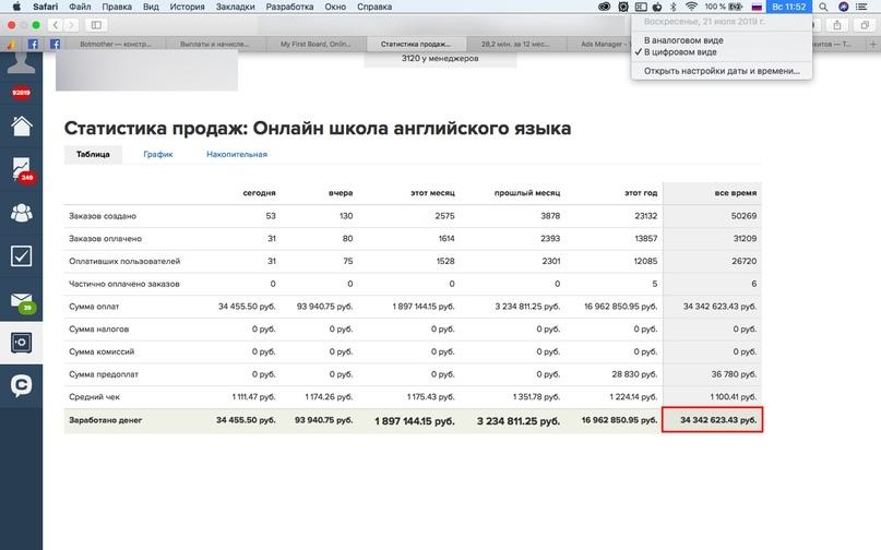 Кейс: С 40 тысяч руб. — до 40 млн. рублей. Реально? Онлайн-школа английского языка, изображение №4