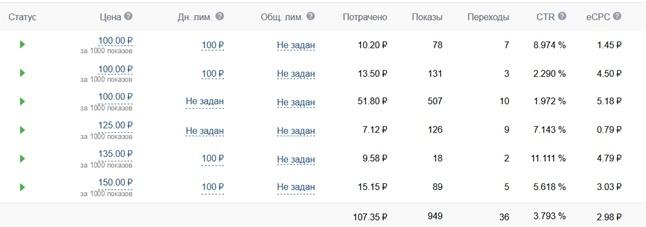 Заявки на консультации психолога по 30 рублей через чат-бота, изображение №2