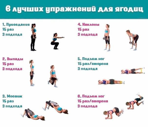 Как Правильно Похудеть Упражнения.