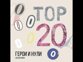 Видео от Юлии Ивановой
