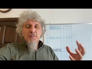 Video von Wladislaw Sterchow