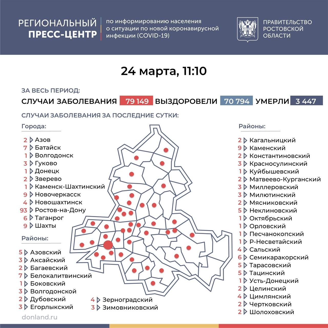 На Дону число инфицированных COVID-19 составляет 238, в Таганроге 6 новых случаев