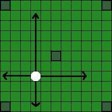 Хнефатафл (тавлеи) -  Возможные ходы фигуры