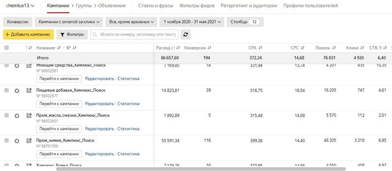 Кейс по продвижению предприятия по продаже промышленной и сельскохозяйственной химии (Яндекс.Директ и AdsGoogle), изображение №10