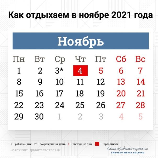 Ноябрь для трудовой части России начнется с хороши...