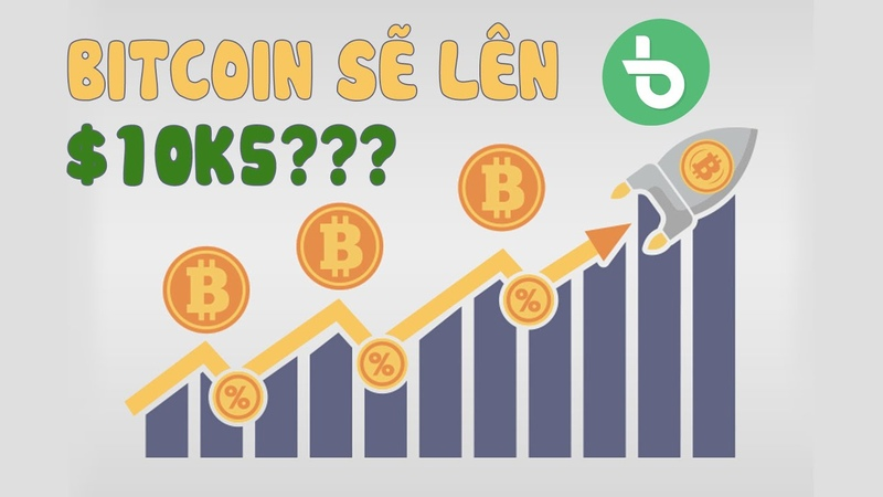 Phân tích kỹ thuật BTC Có phải Bitcoin sắp lên mốc giá $10 500