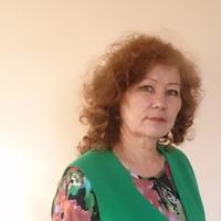 Фотография анкеты Веры Затворницкой ВКонтакте