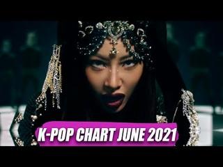 K-POP CHART JUNE 2021 | A-CITY CHOICE